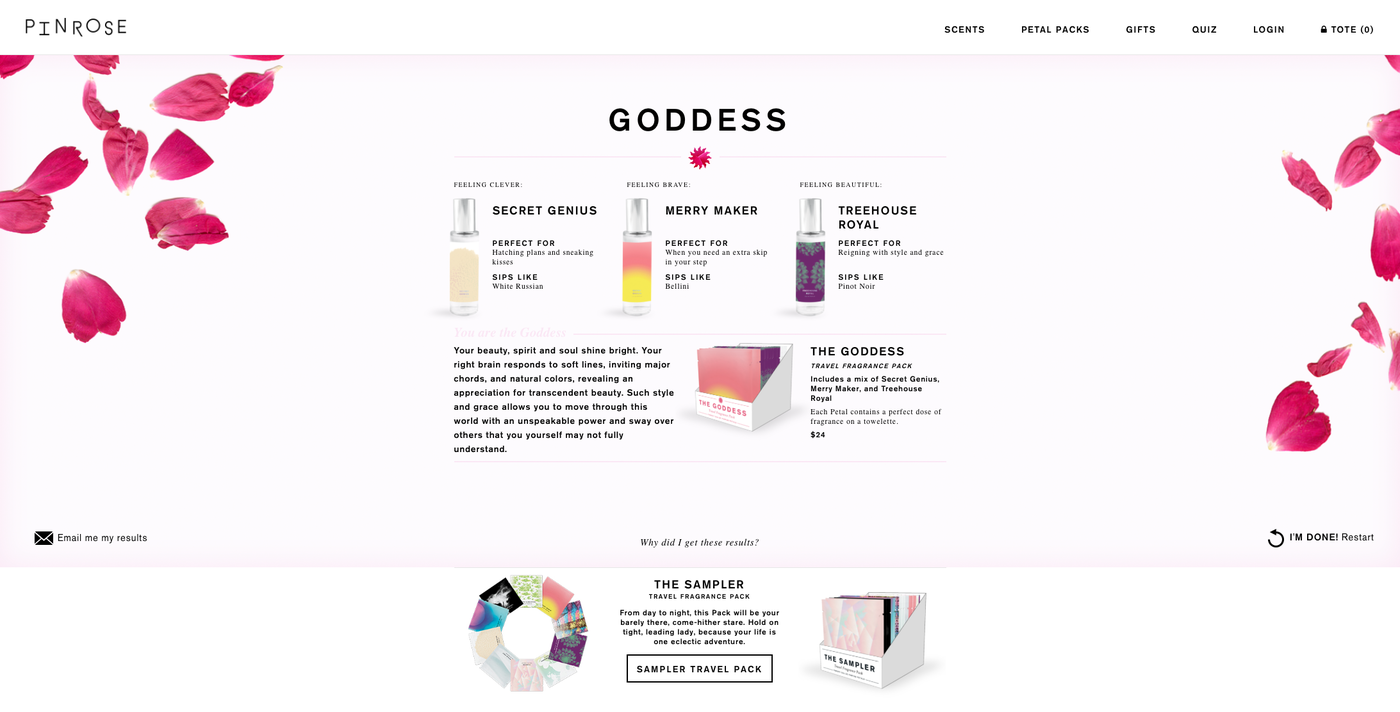 Goddess scent personality along with three matching scents.